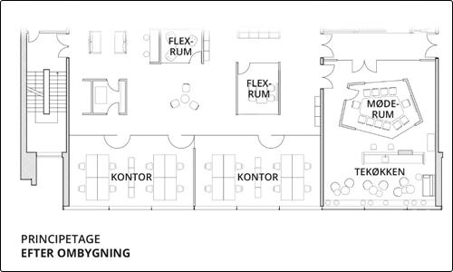 arkitekt_til_ombygning-koda